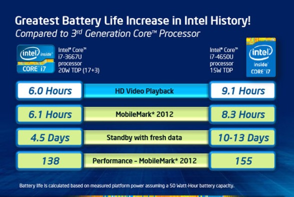 intel-haswell-energia