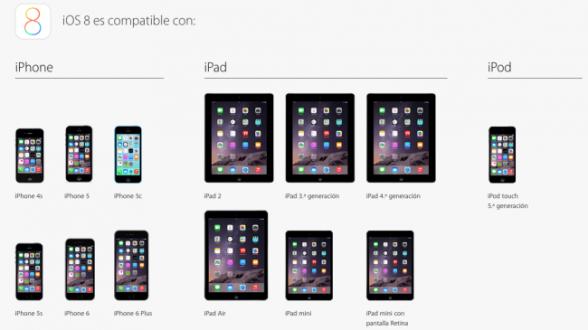 iOS8 Compatibles